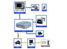数控系统Numerical control system